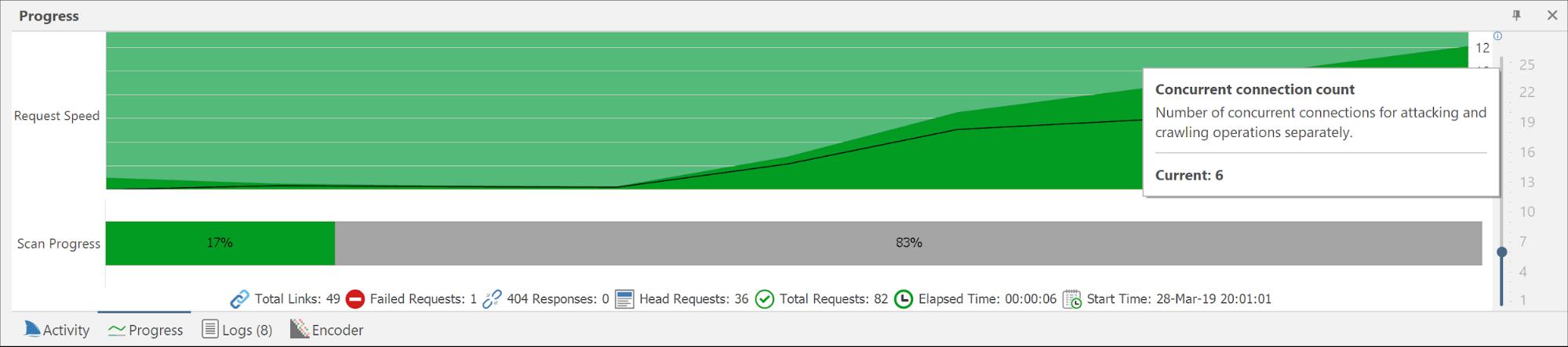 Netsparker 5 3 – Performance Upgrades | Netsparker