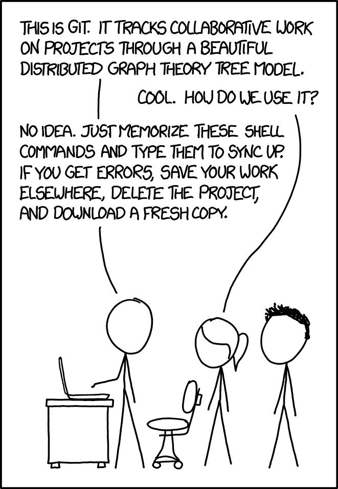 The Dangers of Open Git Folders | Netsparker