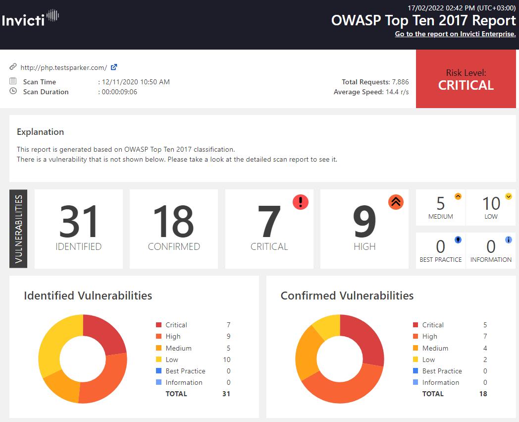 OWASP 2017 Report Image
