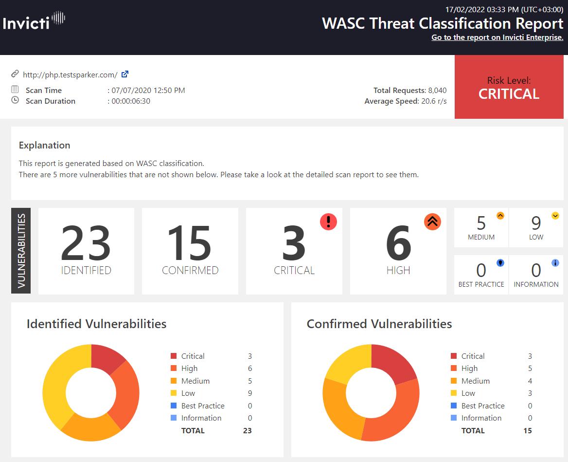 WASC Threat Classification Report