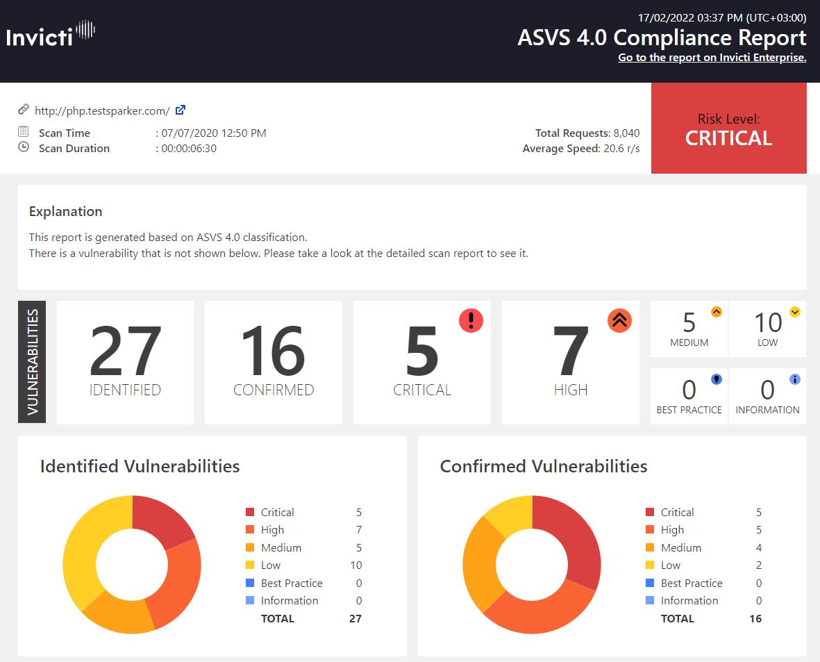 Example of OWASP ASVS Report