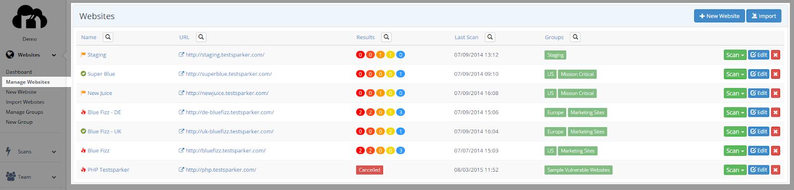 Screenshot 3  – Managing websites