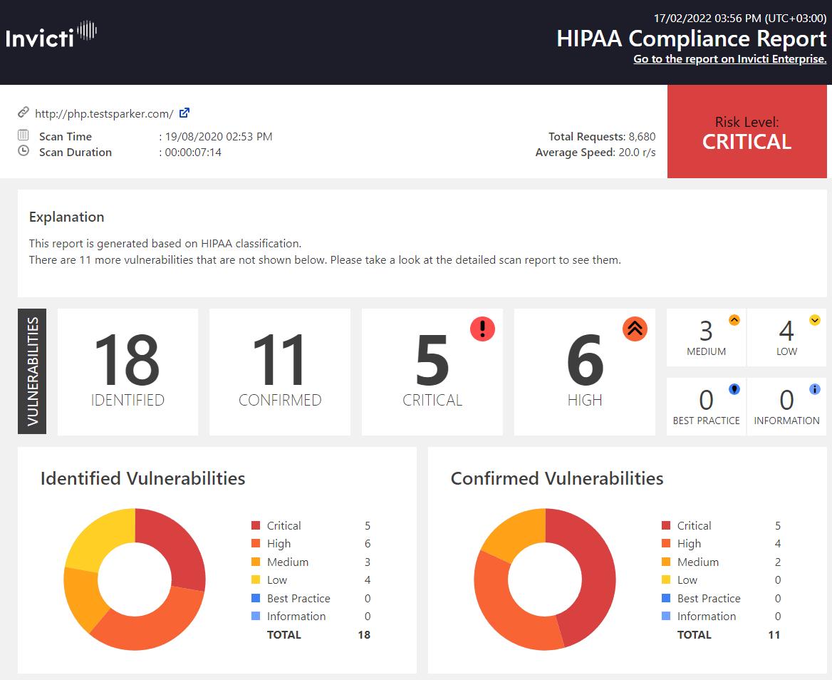 Image of Netsparker HIPAA Report