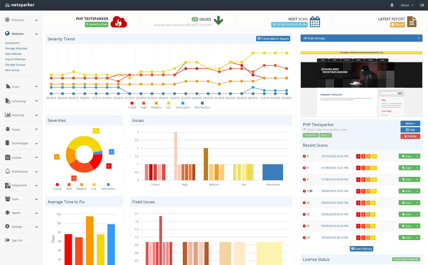Single Website Dashboard